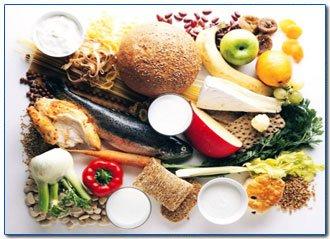Продукти харчування оптом