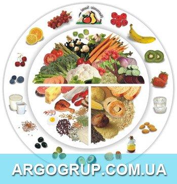 Торговля продуктами питания